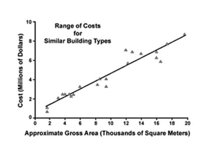 project-relative-estimate-accuracy